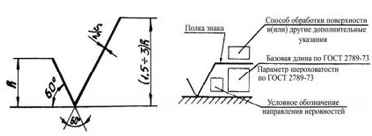 Обозначение шероховатости резьбы на чертежах - морской флот