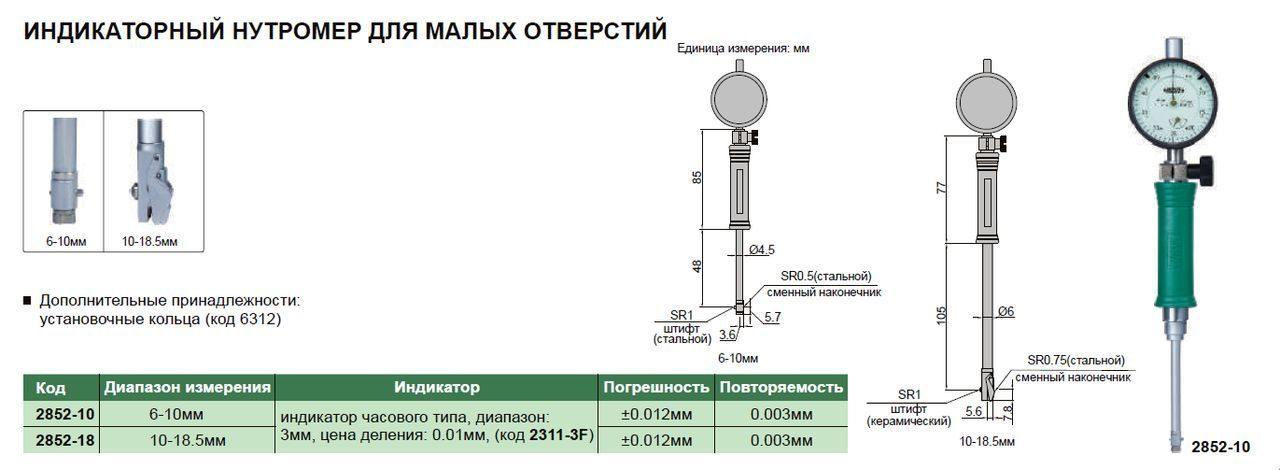 Как правильно пользоваться микрометром