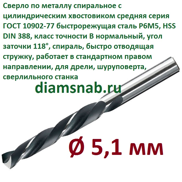 Виды сверл -  iambuilding.ru