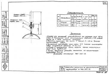 Требования к манометрам устанавливаемым на газопроводах