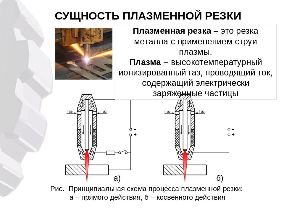 Как правильно выбрать станок для плазменной резки? - плазмакрой