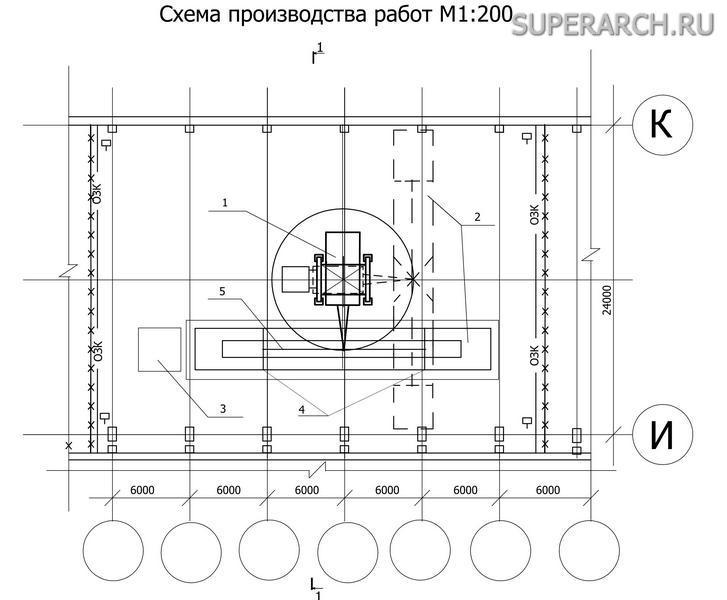 Как происходит монтаж и демонтаж кран-балки: изучаем по порядку