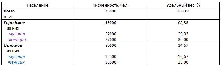 Плотность и удельный вес металлов, применение таблиц для разных материалов в вычислениях, объёмный вес стали