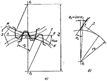 Построение рабочего зацепления колес передачи с указанием всех параметров в курсовом проекте по тмм