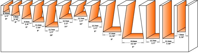 Угловые соединения ласточкин хвост