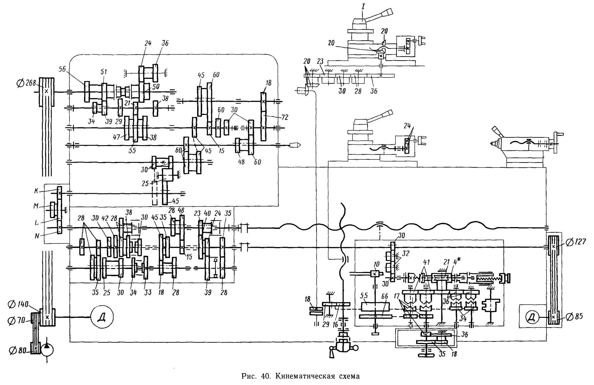 Особенности разборки и сборки станка и его узлов