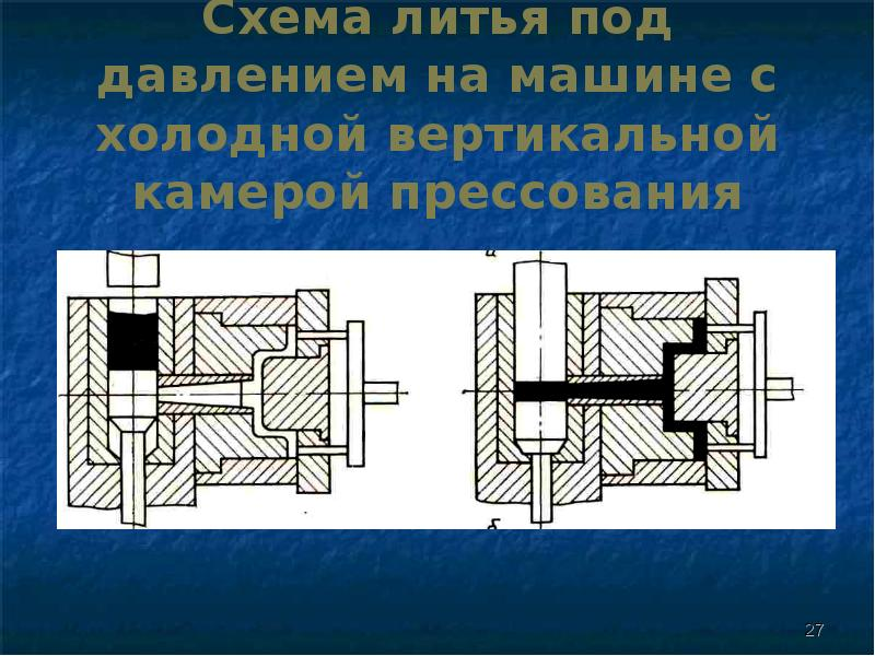 Оборудование литейного производства для кокильного литья