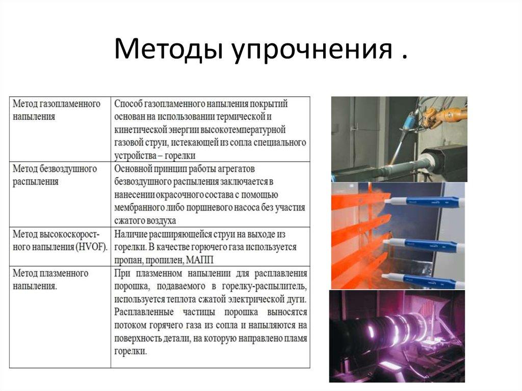 Новейшие технологии в металлургии