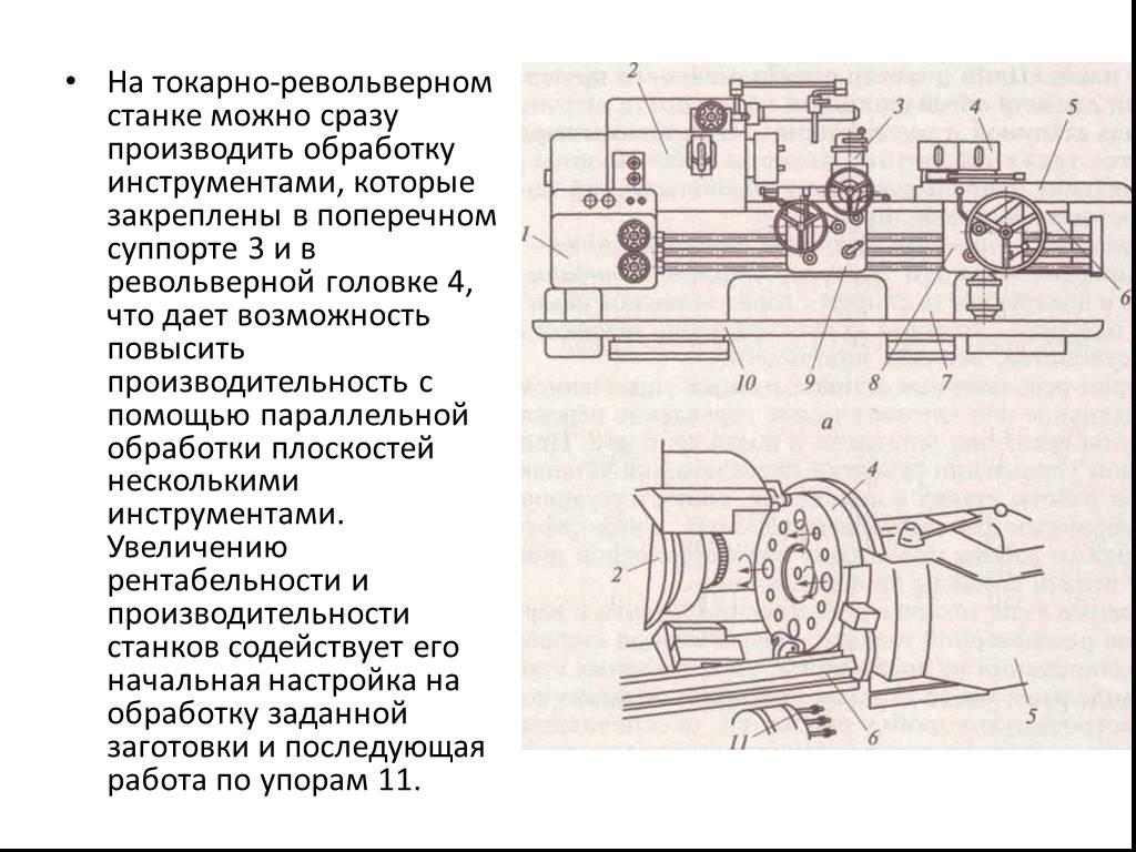 Токарно-револьверный станок с чпу