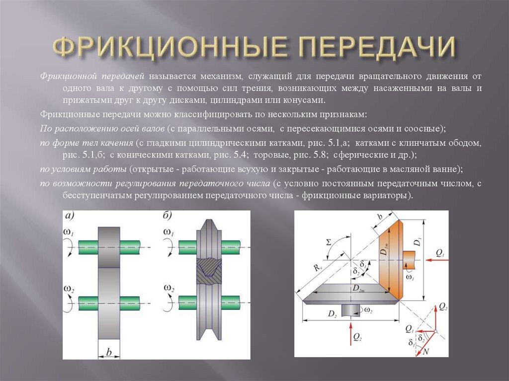 Применение - фрикционная передача  - большая энциклопедия нефти и газа, статья, страница 1