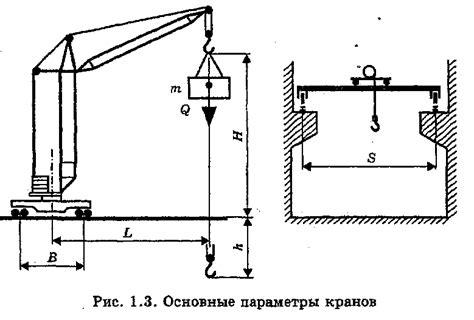 Грузоподъёмный кран — википедия