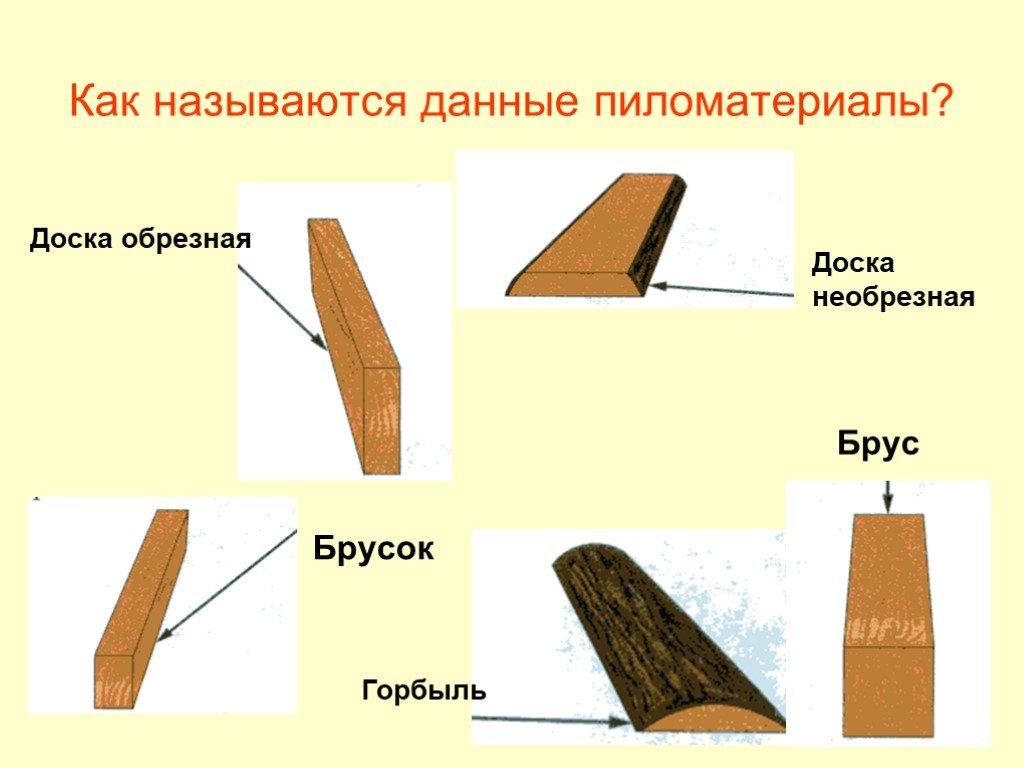 Виды пиломатериалов, их особенности и отличия