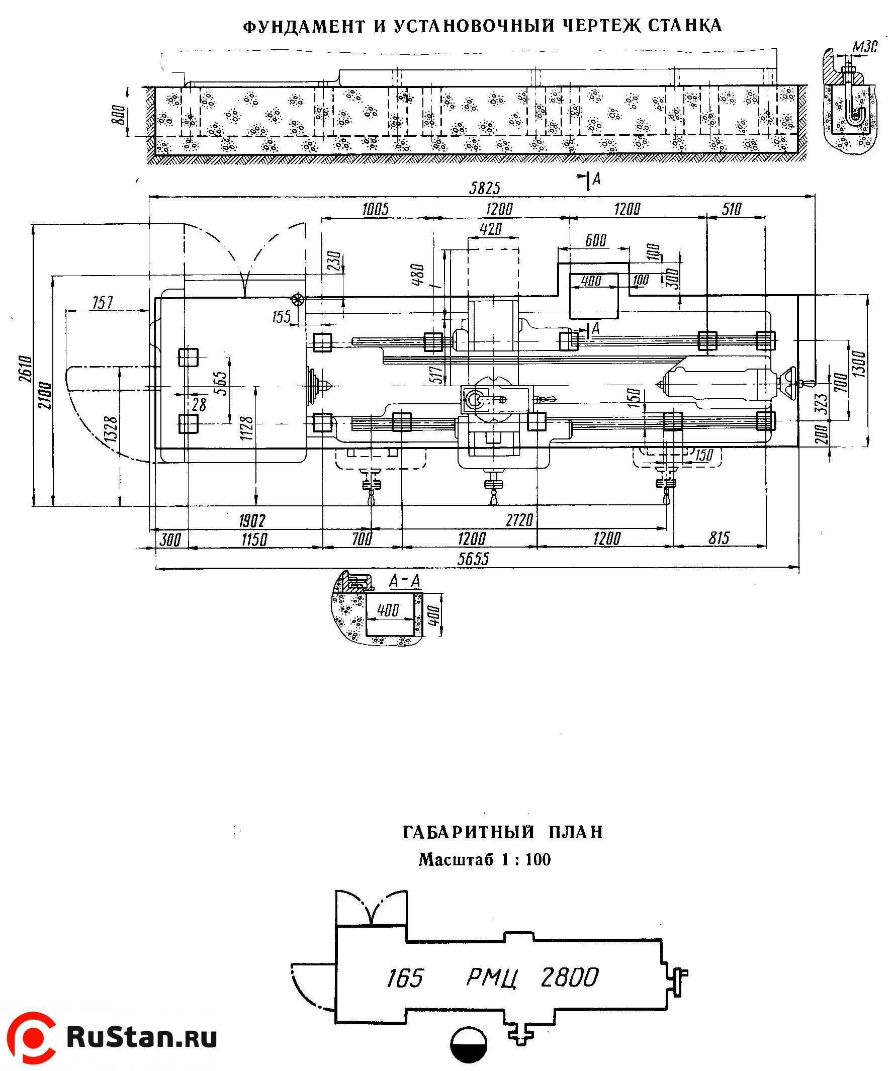 Подготовка фундамента для токарных станков