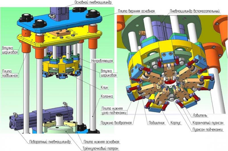 Презентация на тему; агрегатные станки классификация и типовые компоновки агрегатными называют станк