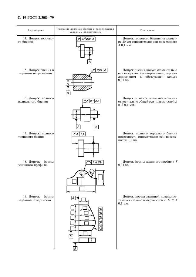 Прессовая посадка обозначение на чертеже - морской флот