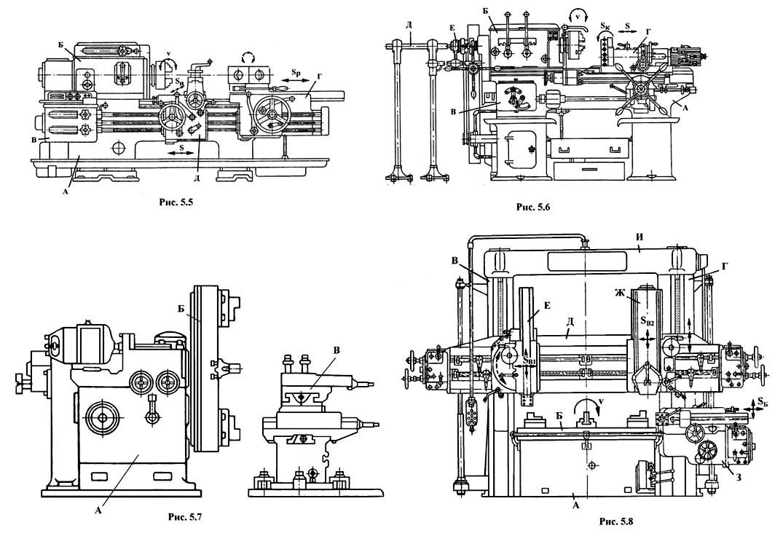 Токарно-револьверный станок 1341