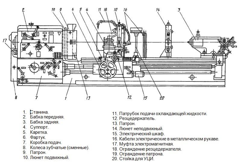 Токарно-винторезный станок 1Н65