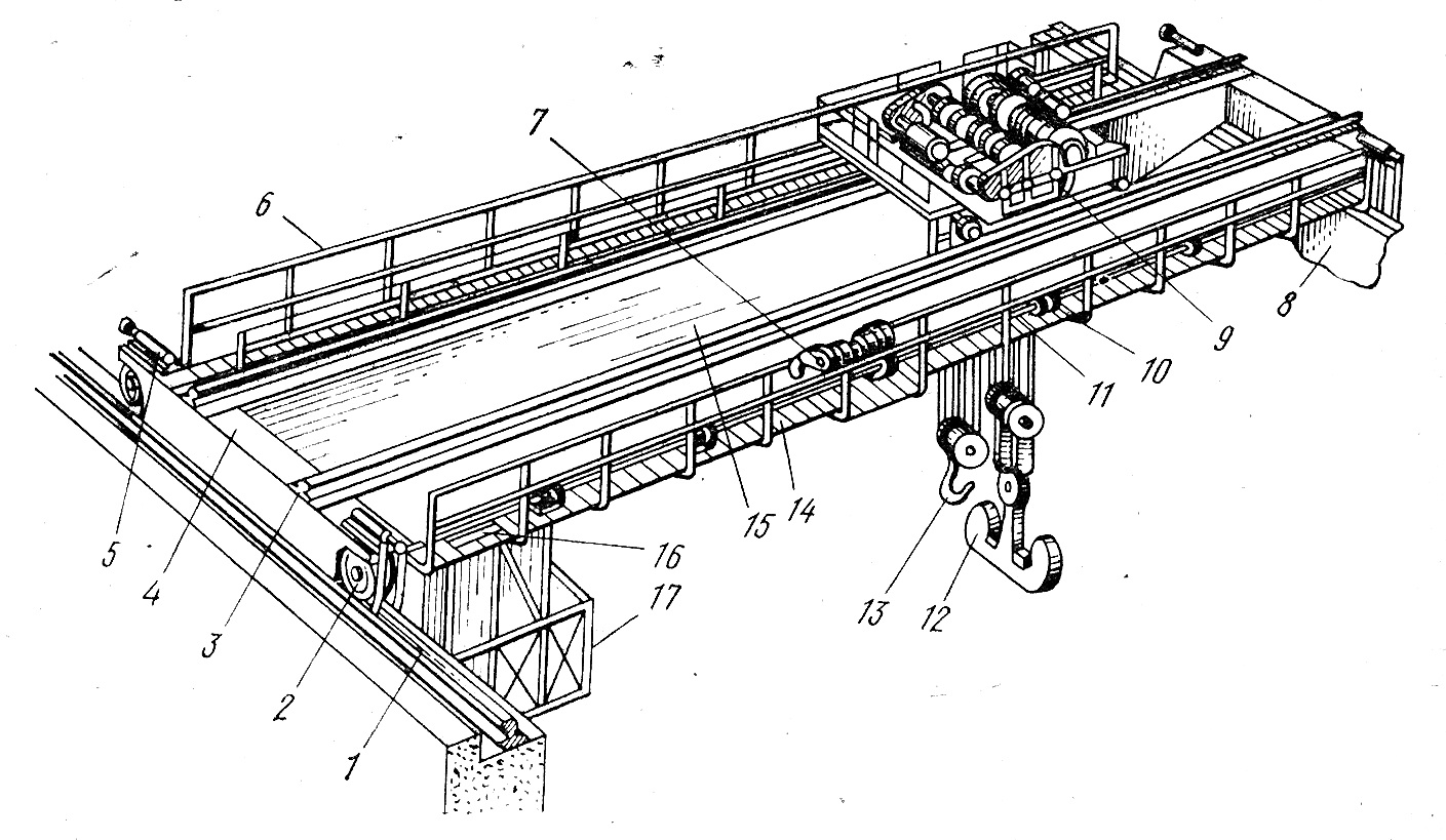 Электрическиймостовой кран: оптимальное решение для развивающегося производства