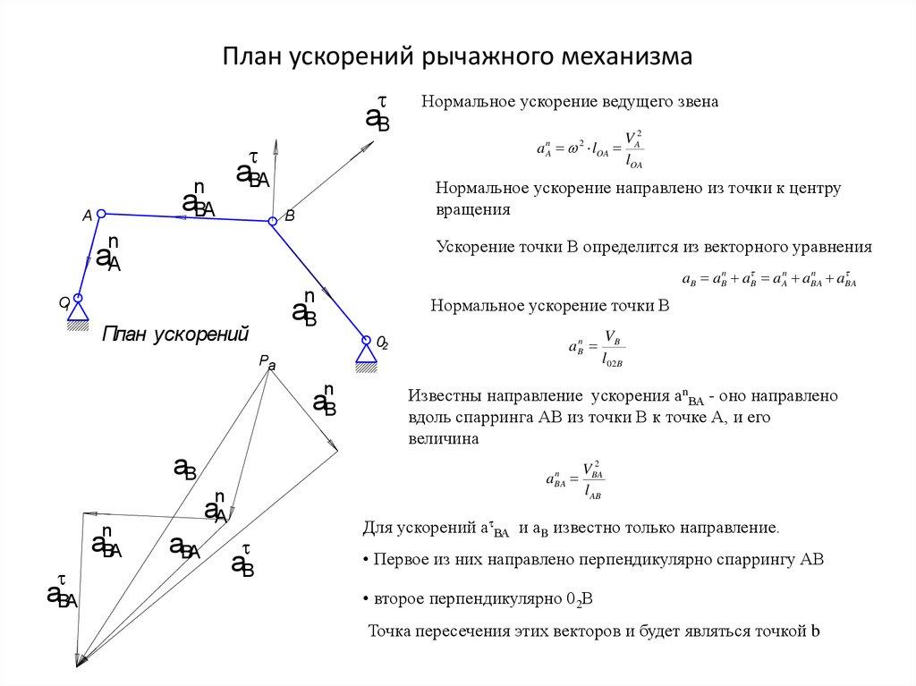 § 11. рычажно-механические приборы