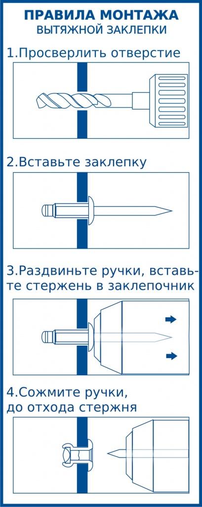 Заклёпочник ручной: как пользоваться и выбрать устройство