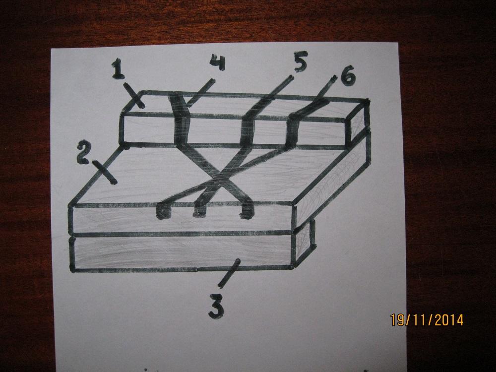 Как сделать угол потолочный используя стусло и подручные средства. описание процесса работы с пошаговыми фото