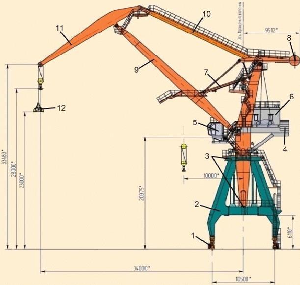 Устройство башенного крана, типы конструкций и схема
