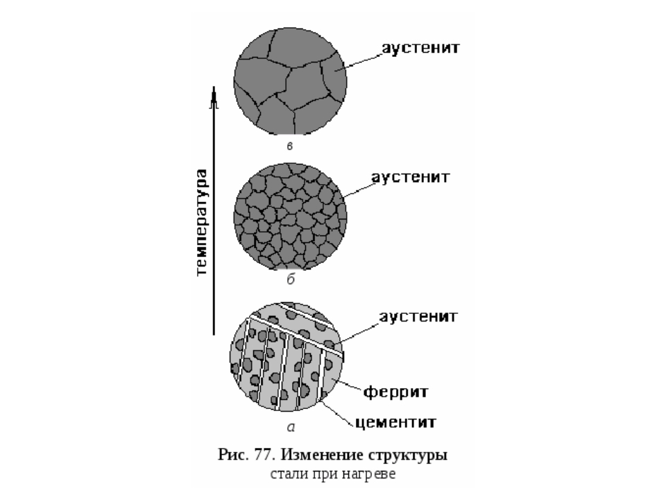 Какие стали относятся к аустенитным сталям? - утилизация и переработка отходов производства