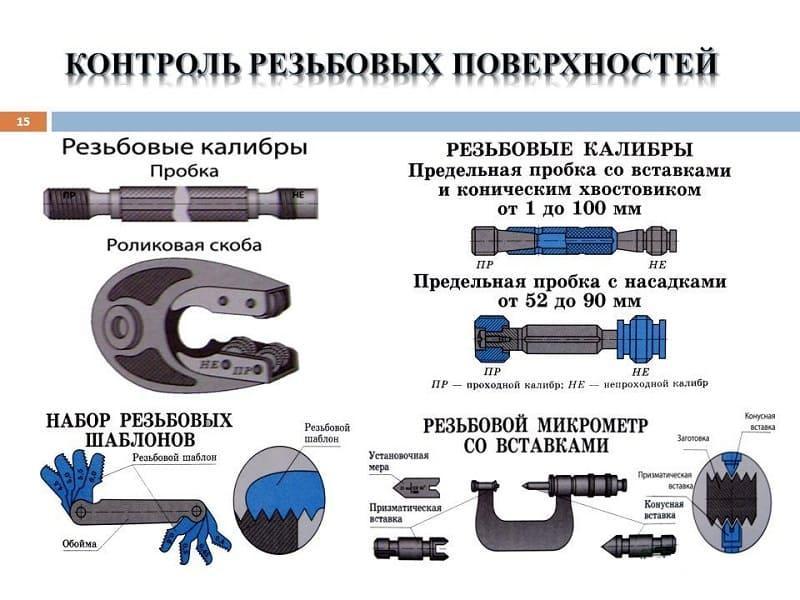 Рабочая инструкция токаря -расточника