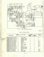 1м61 станок токарно-винторезный универсальный схемы, описание, характеристики