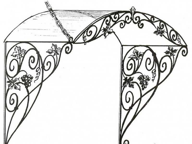 Художественная ковка: элементы ковки металла своими руками