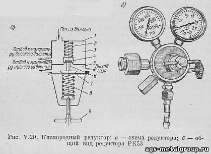 Кислородный редуктор