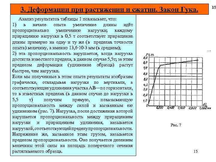 Деформация растяжения-сжатия — характеристики, расчеты, параметры