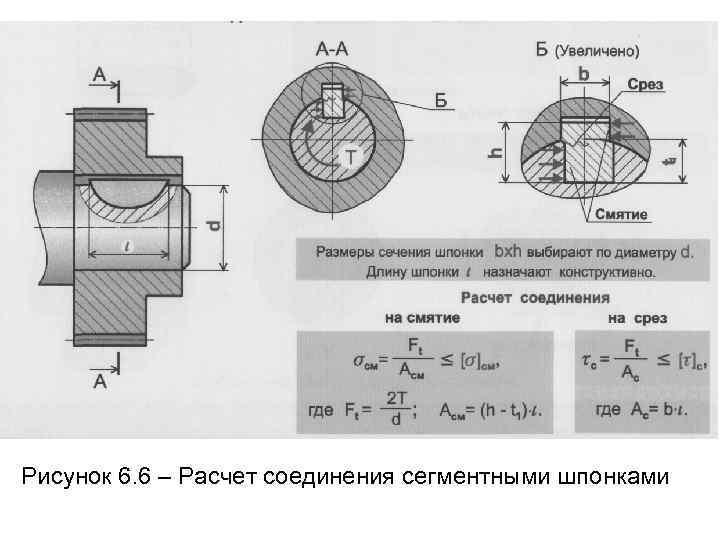 Расчет и выбор посадок для стандартных соединений. курсовая работа (т). другое. 2012-04-08
