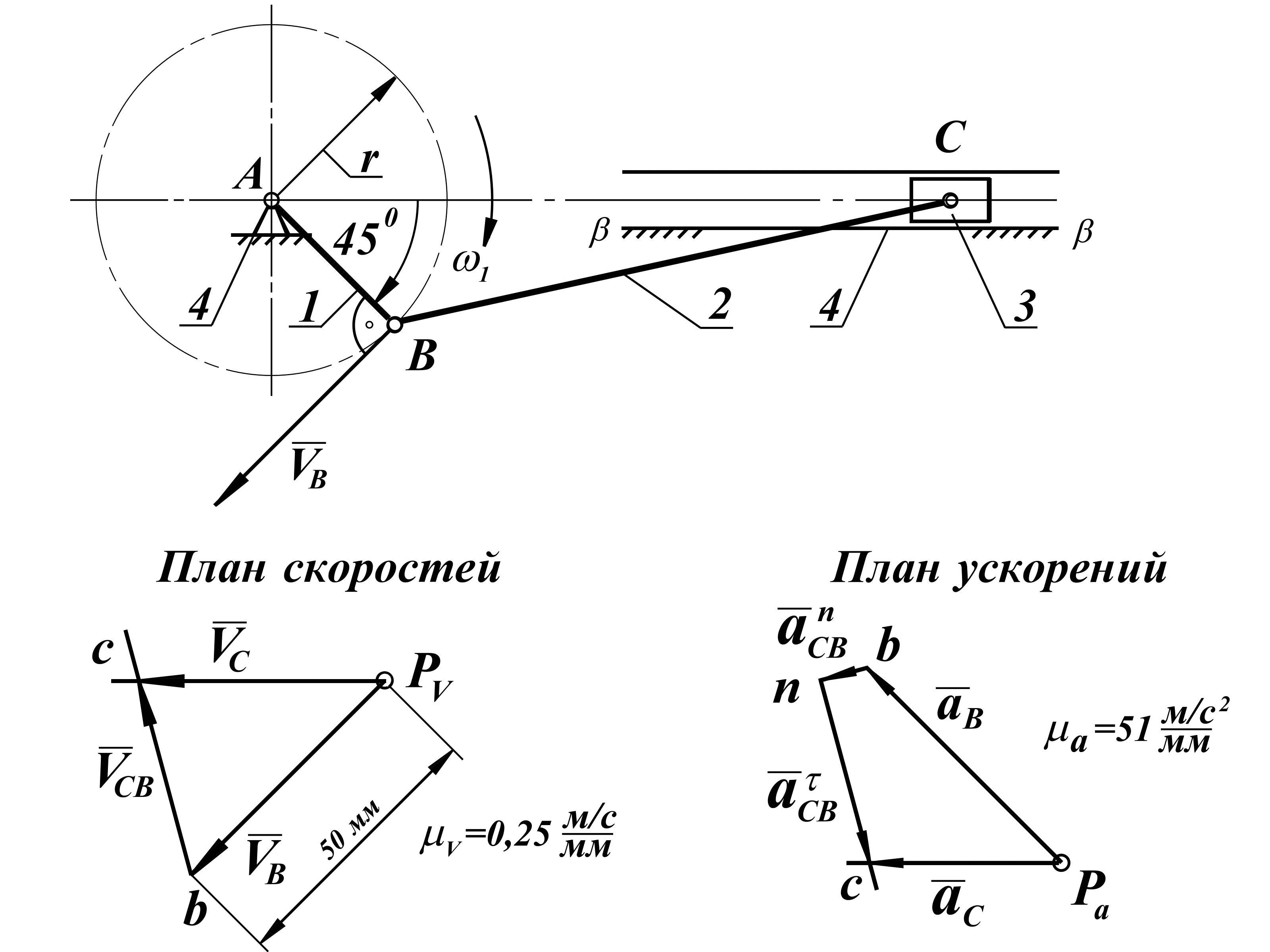 Кривошипно-ползунный механизм