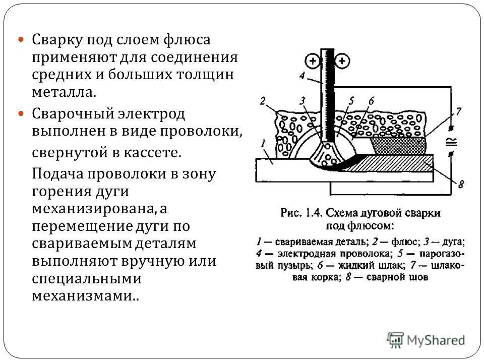 Изготовление и использование сварочного флюса