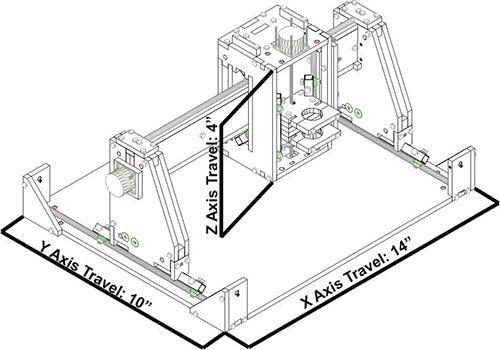Фрезерный станок с чпу по дереву: идеи для мастера