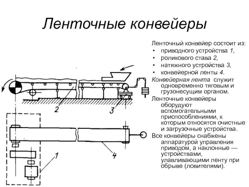 Конвейер пластинчатый: устройство, типы, принцип действия