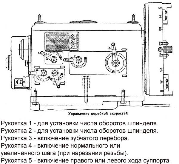 Токарный станок дип-500: технические характеристики, фото