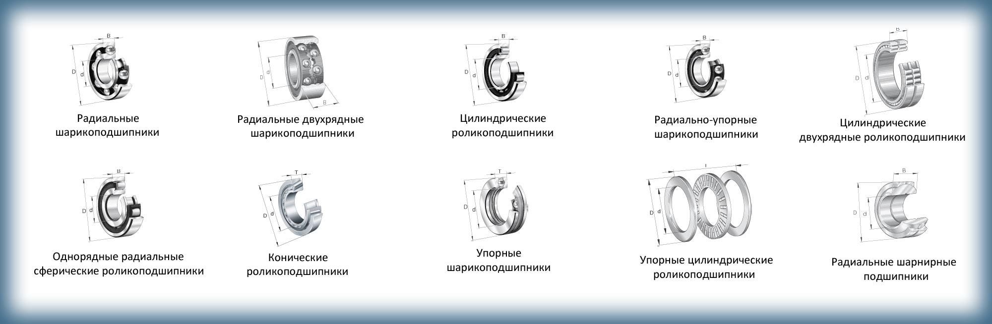 Расшифровка подшипников. классификация и маркировка подшипников