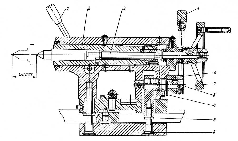 § 8. устройство токарного станка по обработке древесины