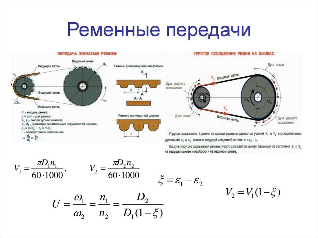 Расчет шкивов. расчёт диаметров шкивов ремённой передачи для поликлиновидного ремня. онлайн калькулятор как вычислить передаточное число шкивов