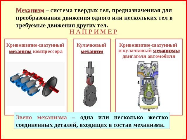 Кулачковые механизмы