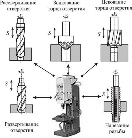 Особенности зенкеров по металлу