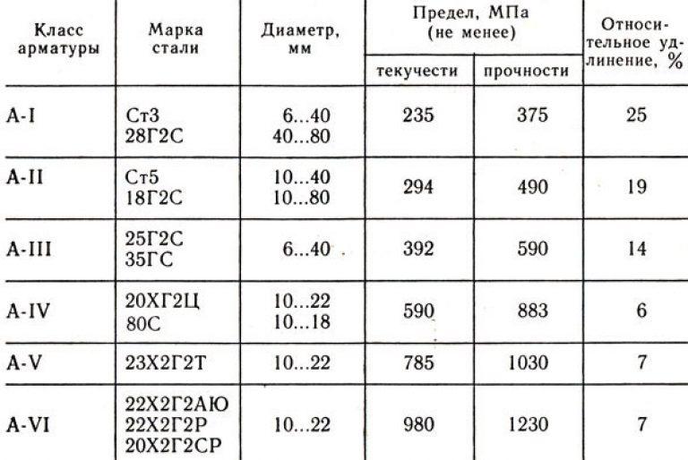 Гост 27034-86сплавы твердые спеченные. метод определения предела прочности и предела текучести при сжатии