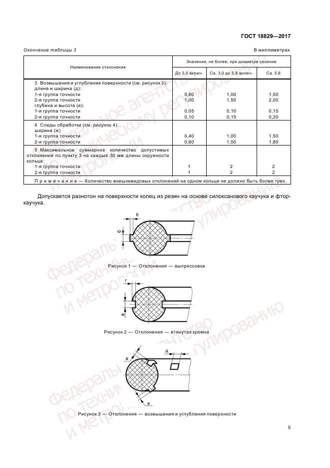 Кольцо уплотнительное прямоугольного сечения