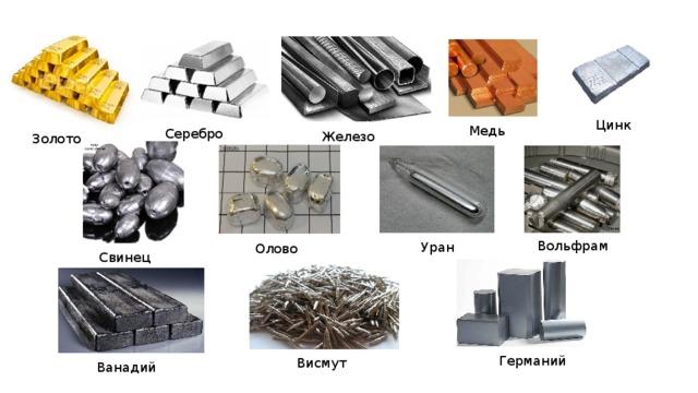 Никель - свойства, характеристика и отрасли применения сплавов.