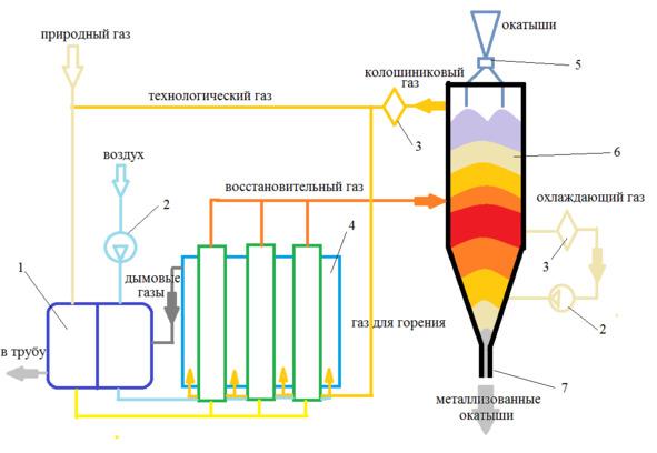 Особенности и преимущества газопламенного напыления