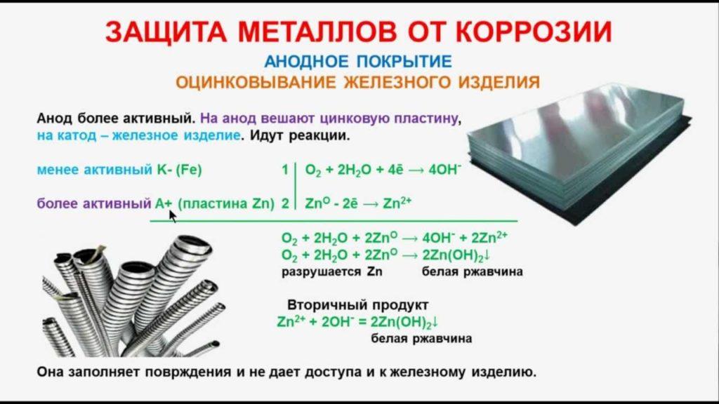 Cпособы защиты металла от коррозии