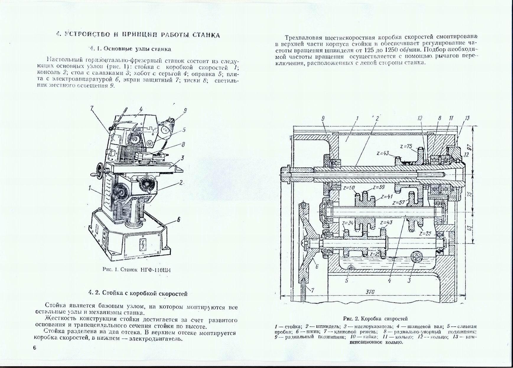 Нгф 110 ш4 настольный горизонтально-фрезерный станок: рассказываем детально