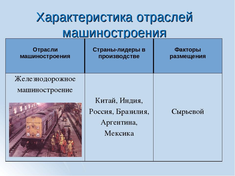 Особенность и ведущий фактор производства алюминия